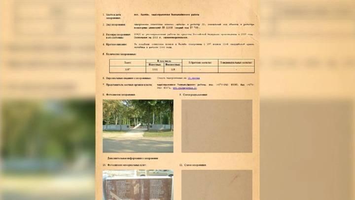 На сайте Минобороны открылся раздел о захоронениях времен войны в Литве