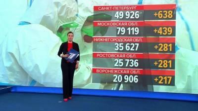 За сутки в России выявлено 13754 новых случая коронавируса