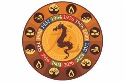 Фэншуй гороскоп для новосибирцев на 16 октября 2020 года