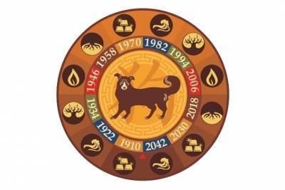 Фэншуй гороскоп для новосибирцев на 22 октября 2020 года