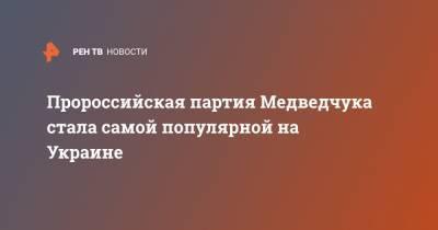 Пророссийская партия Медведчука стала самой популярной на Украине