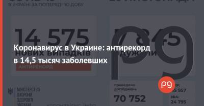 Коронавирус в Украине: антирекорд в 14,5 тысяч заболевших