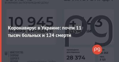 Коронавирус в Украине: почти 11 тысяч больных и 124 смерти