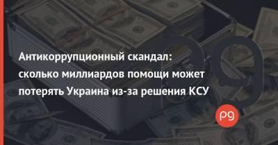 Антикоррупционный скандал: сколько миллиардов помощи может потерять Украина из-за решения КСУ