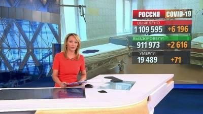 За сутки в России выявили 6196 новых случаев коронавируса
