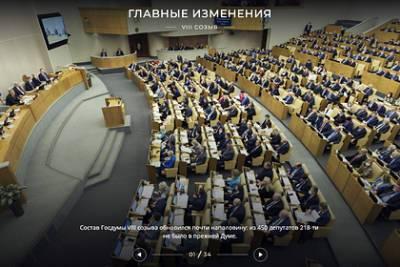 Появилась возможность наглядно сравнить Госдуму нового созыва с прежней