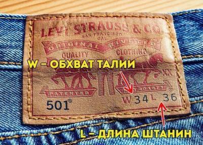 Как правильно выбрать джинсы, которые сядут как влитые и прослужат долго