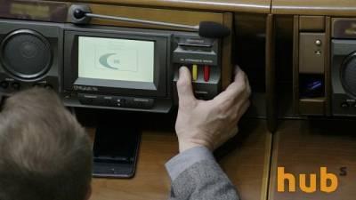 СН будет инициировать проведение внеочередного заседания Рады