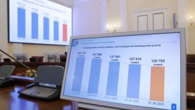 В прошлом году 140 тыс. петербургских семей улучшили свои жилищные условия