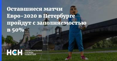 Оставшиеся матчи Евро-2020 в Петербурге пройдут с заполняемостью в 50%
