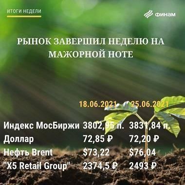 Итоги пятницы, 25 июня: Нефть, рубль и позитивные новости из США вывели российский рынок в плюс