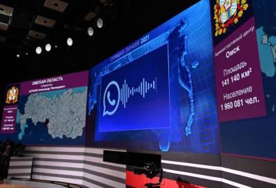 «Прямая линия» президента России подверглась мощным DDOS-атакам