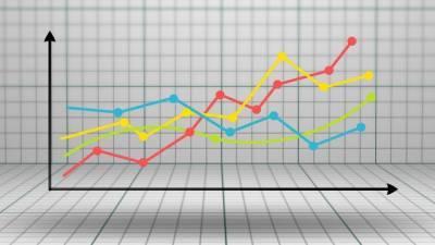 Росстат: инфляция за неделю с 6 по 12 июля снизилась до 0,06%, с начала года цены выросли на 4,6%