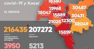 В Киеве стремительно возросло число больных COVID-19