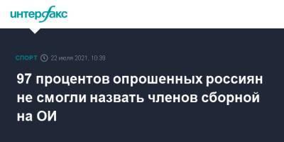 97 процентов опрошенных россиян не смогли назвать членов сборной на ОИ