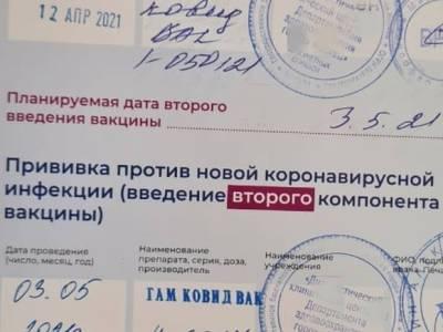 Россия и Таиланд готовятся признать сертификаты о вакцинации против коронавируса