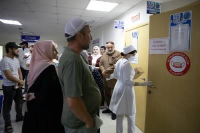 Чечня достигла коллективного иммунитета от COVID-19