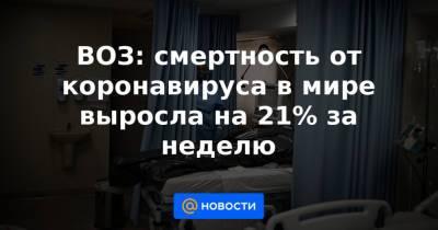 ВОЗ: смертность от коронавируса в мире выросла на 21% за неделю