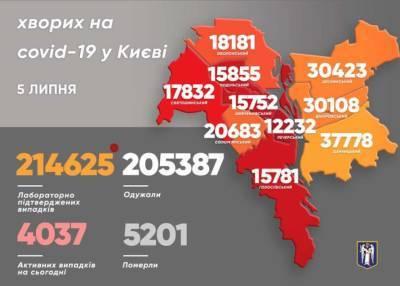 В Киеве назван район-лидер по заболеваемости коронавирусом
