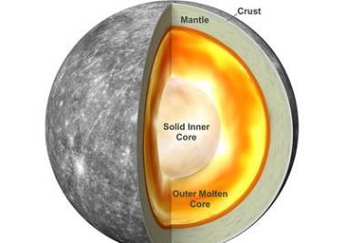 Предложена новая разгадка тайны ядра Меркурия