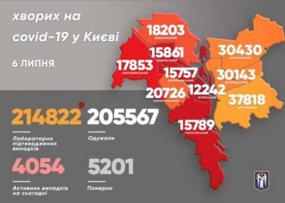 В Киеве сменился район-лидер по заболеваемости коронавирусом