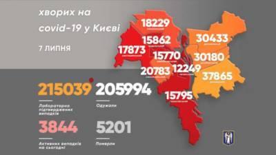 В Киеве снова сменился район-лидер по заболеваемости коронавирусом