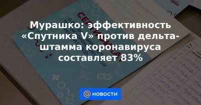 Мурашко: эффективность «Спутника V» против дельта-штамма коронавируса составляет 83%
