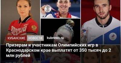 Призерам и участникам Олимпийских игр в Краснодарском крае выплатят от 350 тысяч до 2 млн рублей