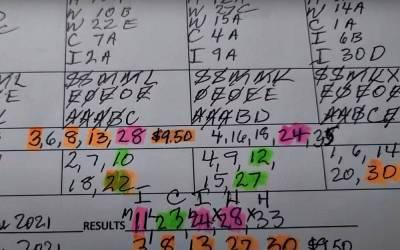 Разгадал выигрышные цифры: мужчина раскрыл секрет лотереи и сорвал джекпот в миллионы гривен