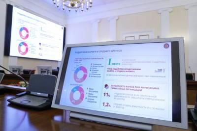 Малый и средний бизнес Петербурга получил от Смольного кредиты на 9 млрд рублей