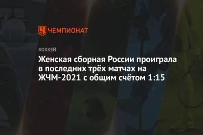 Женская сборная России проиграла в последних трёх матчах на ЖЧМ-2021 с общим счётом 1:15