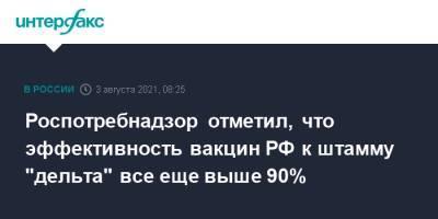 """Роспотребнадзор отметил, что эффективность вакцин РФ к штамму """"дельта"""" все еще выше 90%"""