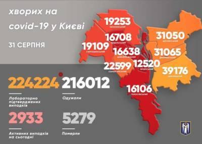 Один из районов Киева удерживает лидерство по заболеваемости коронавирусом