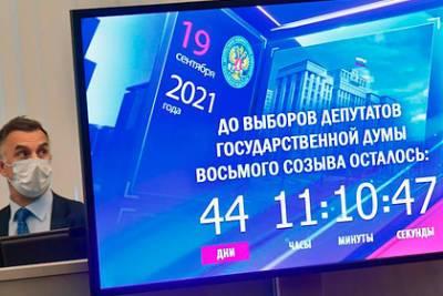 В России объяснили отказ ОБСЕ приезжать на выборы в Госдуму