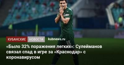 «Было 32% поражения легких»: Сулейманов связал спад в игре за «Краснодар» с коронавирусом