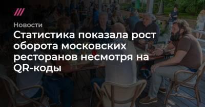 Статистика показала рост оборота московских ресторанов несмотря на QR-коды