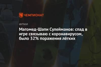 Магомед-Шапи Сулейманов: спад в игре связываю с коронавирусом, было 32% поражения лёгких