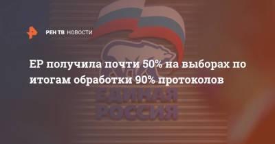 ЕР получила почти 50% на выборах по итогам обработки 90% протоколов