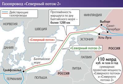 А у нас в Европе газ: что изменит запуск «Северного потока – 2»